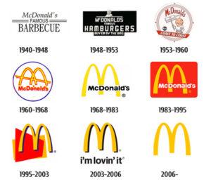mcd-logo-history