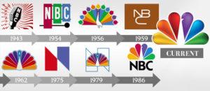 nbc-logo-history